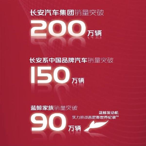 电银付pos机(dianyinzhifu.com):哈弗H6最强国产对手已卖疯 CS75销量破百万!长安年销超200万辆 第1张