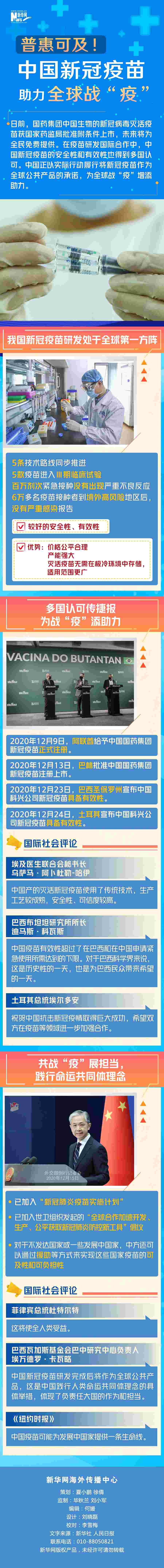 """【图解】普惠可及!中国新冠疫苗助力全球战""""疫"""""""