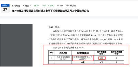 """电银付官网(www.dianyinzhifu.com):红塔证券的""""糟心""""2020:遭一名股东""""清仓""""再有股东设计减持、下半年股价整体下滑、""""打新弃购""""被羁系""""拉黑半年"""" 第7张"""