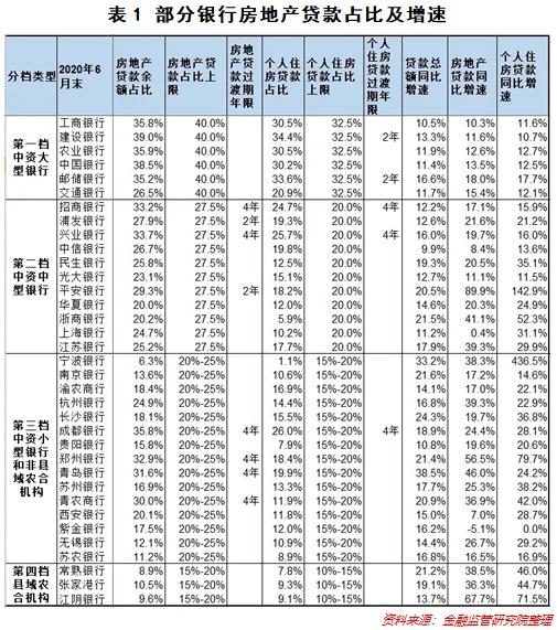 用usdt充值(www.6allbet.com):央行一纸通知下发,房贷利率要涨价?