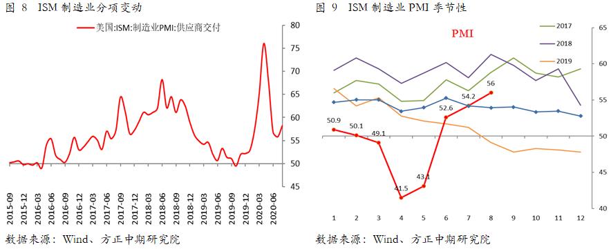 usdt不用实名买卖(www.caibao.it):外洋宏观:美国12月制造业显示超预期 韧性较强苏醒趋势将连续 第4张