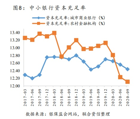 "usdt交易平台(www.caibao.it):中小行""补血""迫切,瑞丰农商行成2021年首家过会银行"