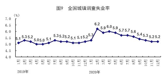 中国gdp 因素_2020年中国gdp