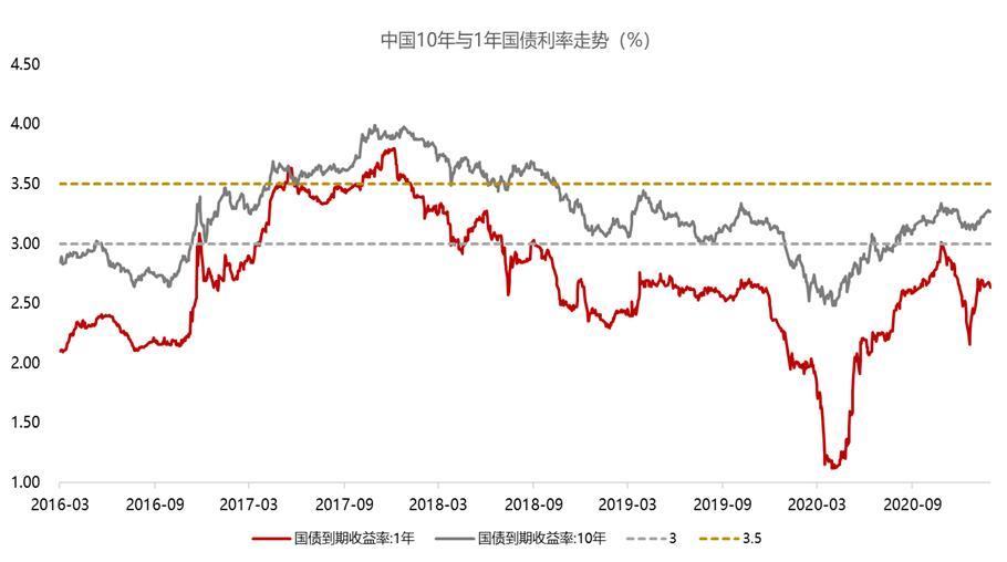 市场回调抱团股是否还有机会? 如何看待高估值个股的大幅回调?
