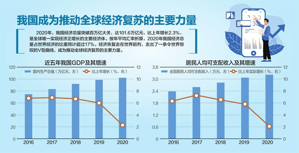 2020鹤壁人均GDP_鹤壁东区2020规划图