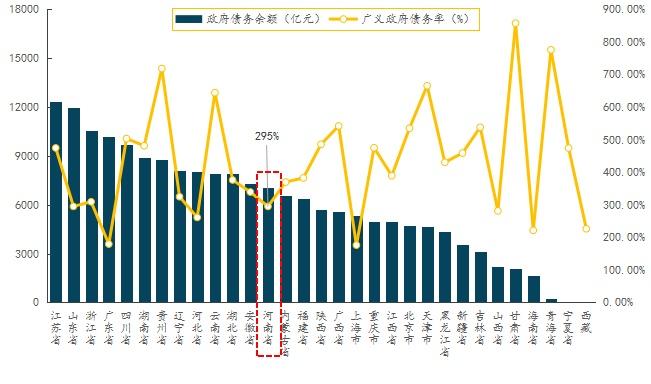 2021河南GDP_2021河南春晚图片