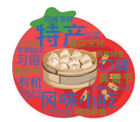 """【百县榜】""""2021中国特色美食百"""