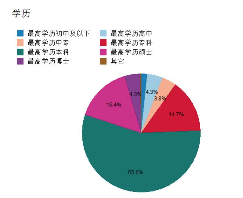 http://www.weixinrensheng.com/zhichang/2668808.html