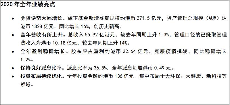 光大控股公布2020年全年业绩:资产总规模超1800亿