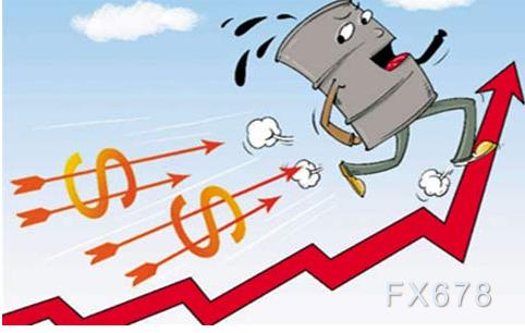 一季度全球市场回顾:油价涨势如虹,金�价黯然失色