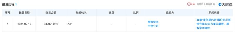 """海��司赴港IPO:小酒�^年入8� ,小�青年成�樾隆矮C物"""""""