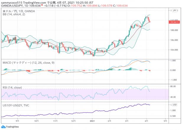 东京外汇股市日评:日经指数再度回落,美元兑日元汇率大幅下跌