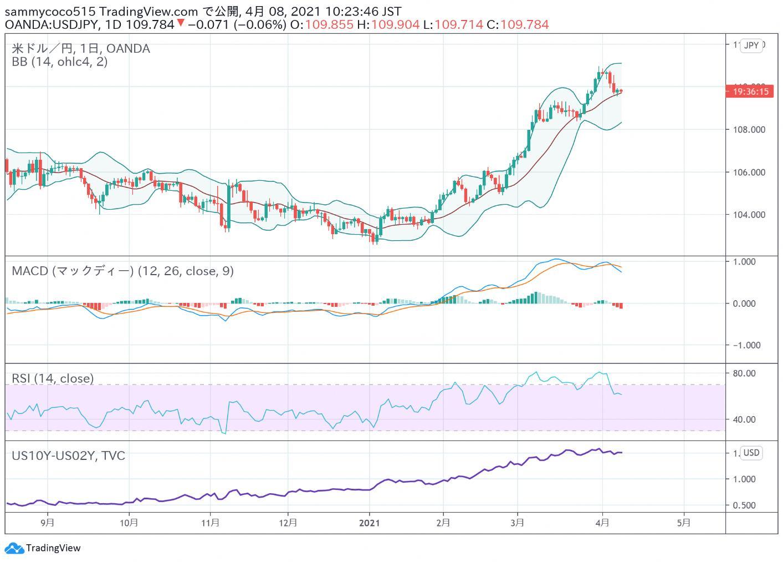 东京外汇股市日评:日经指数暂时止跌,美元兑日元汇率小幅盘整