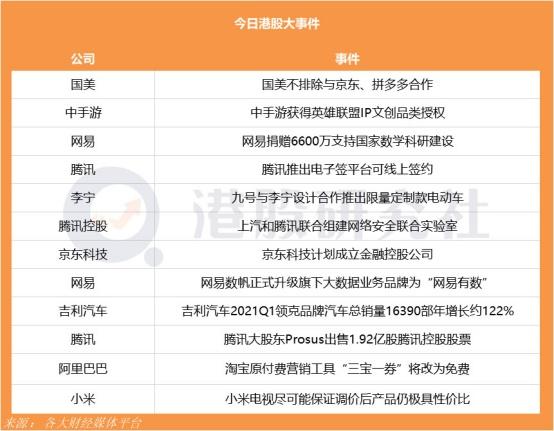 【研究社日报】国美未来或将与京东、拼多多合作;腾讯推出电子签平台可线上签约