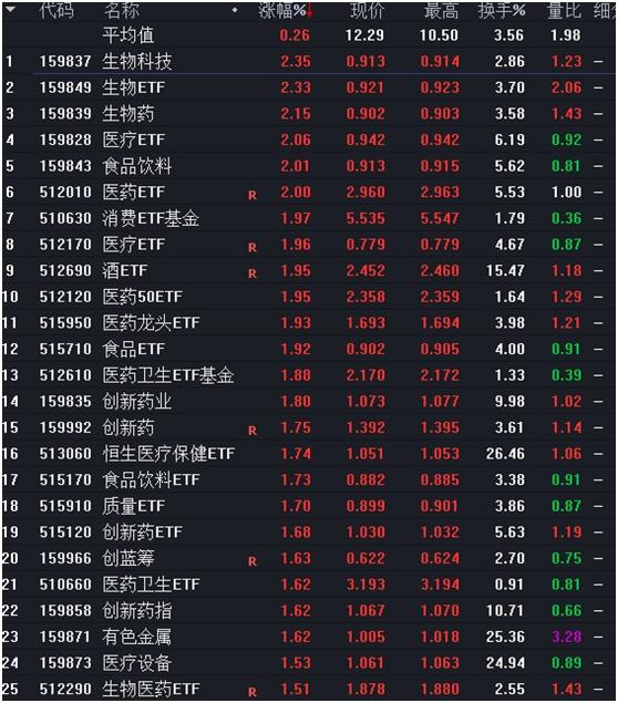 绩优股无人问津,市场到底在担心什么呢?