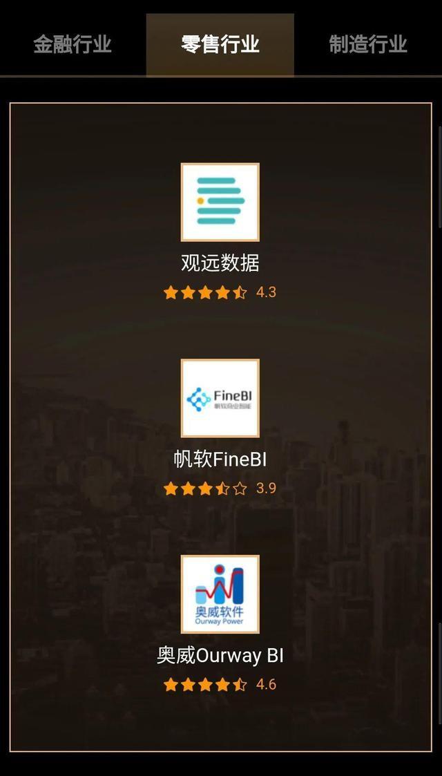 「36氪企服点评」中国商业智能BI金榜揭晓