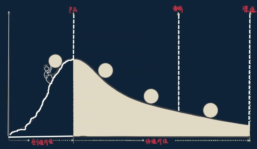 一加9R:高端下探,迈向主流大众的又一步