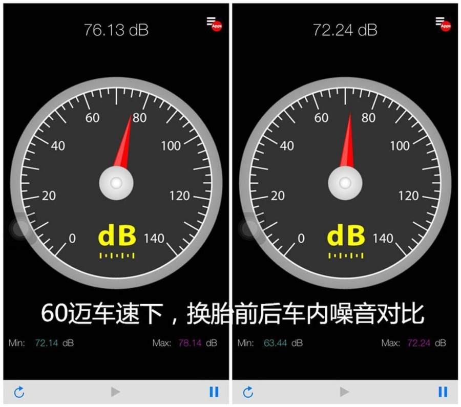 途虎养车:老车换新胎,邓禄普一千公里试用报告