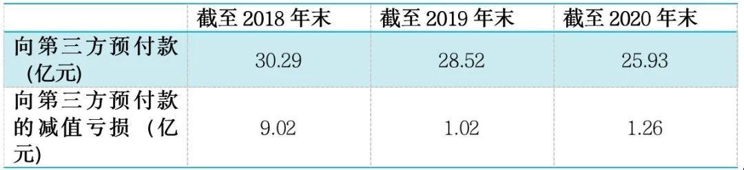 连踩三条红线,净负债率187%!阳光100中国遭遇非住宅去化难