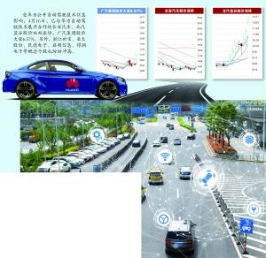 华为自动驾驶技术曝光 概念个股引爆资本市场