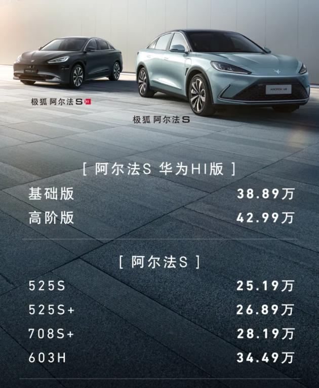 极狐联合华为推出阿尔法S系列新能源轿车 起售价25.19万元