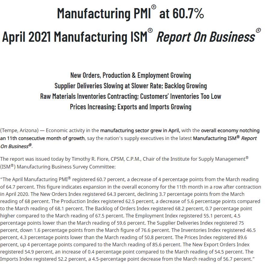 美国制造业PMI高位跳水 供应链问题成经济复苏心腹大患