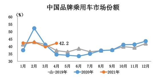 特斯拉中国销量狂跌近三成 新能源车市场日渐多元化