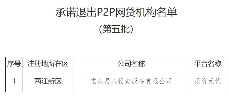 重庆新增1家P2P公示退出 累计退出平台已达37家