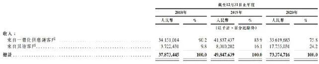 京东物流市值2800亿,一年连中三元,刘强东成敲钟王