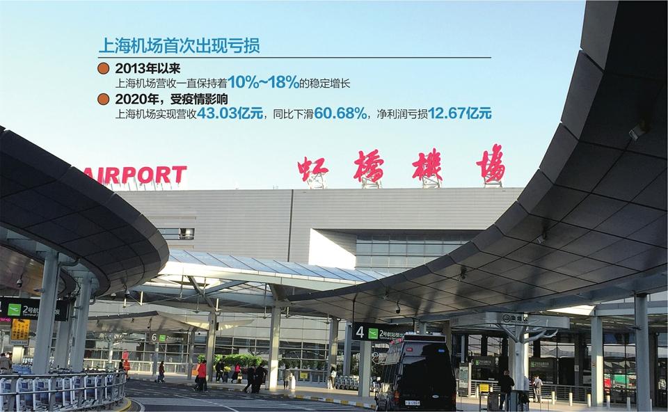 上海机场拟收购虹桥机场 整体上市靴子落地
