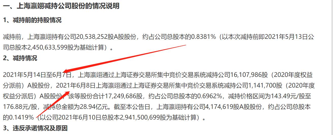 """药明康德股东""""马虎""""偷卖30亿仅道歉,披露前股价闪崩引关注"""