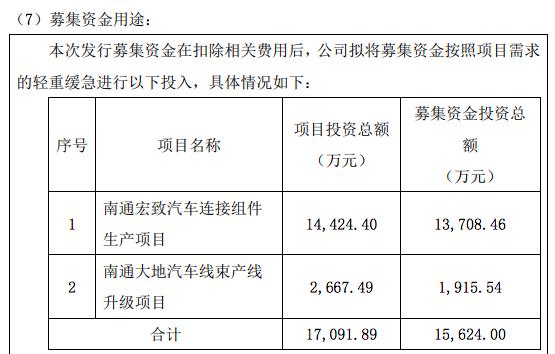 大地电气完成精选层辅导:拟募资1.56亿元用于生产汽车连接组件