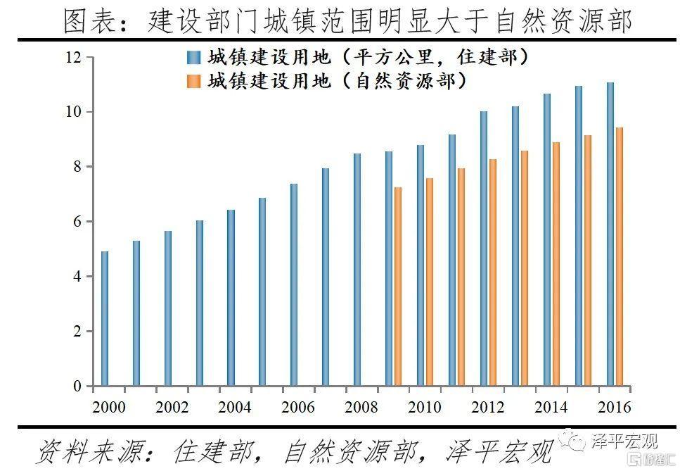 任泽平:中国住房存量报告