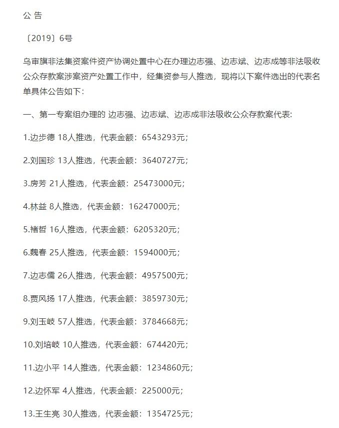 涉刑公司信智达以近两倍价格公开拍卖内蒙古银行股权,此前股东因非吸被判3年
