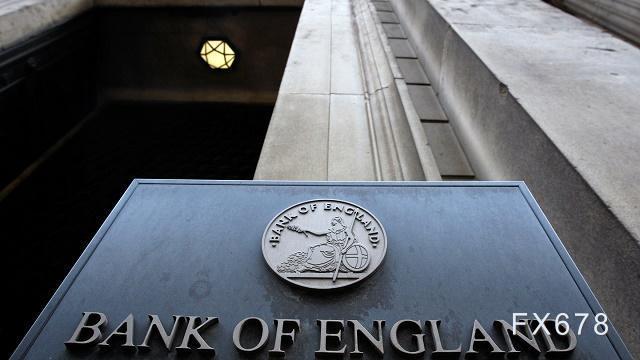 英国央行利率决议前瞻:政策收紧迹象引关注,这四个方面或有线索