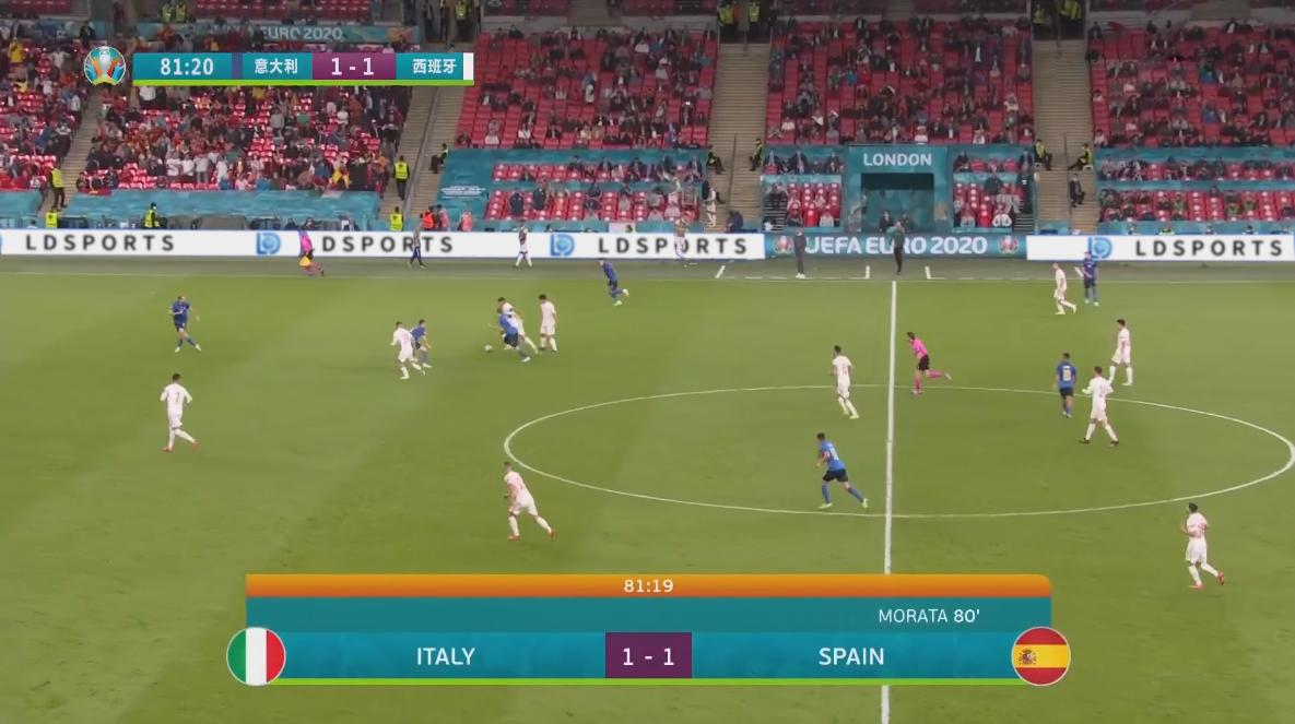 """""""很弱""""的意大利碰上""""很强""""的英格兰,孰强孰弱即将揭晓"""