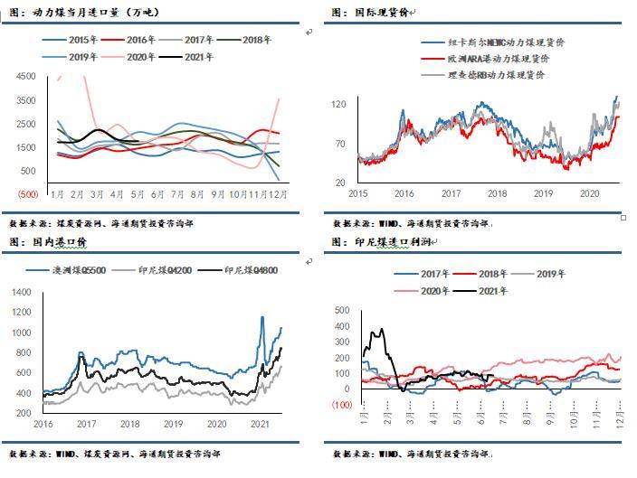 供应紧缺或已见顶 价格上涨动力不足