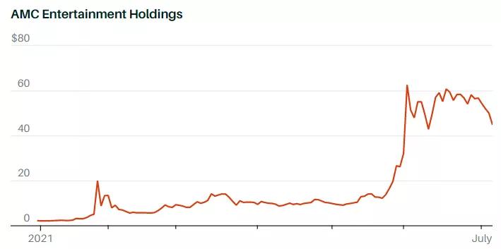 散户崛起,股票交易已发生永久性变化