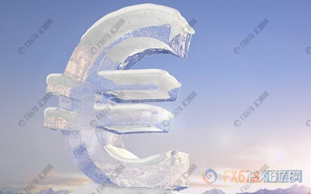 德国7月景气度不及预期,但欧元仍站稳脚跟