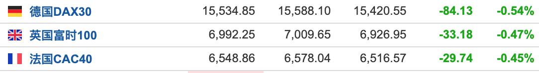 美股盘前:三大期指窄幅震荡 中概教育股盘前反弹