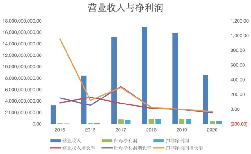 """通讯领域""""连环雷""""持续引爆,凯乐科技再增23.05亿逾期供货合同,6家上市公司掉进同一陷阱"""
