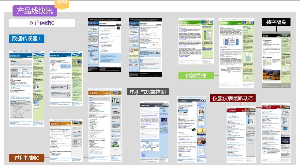 iDigitalForce:跨境电商玩转私域,邮件营销必须拥有姓名
