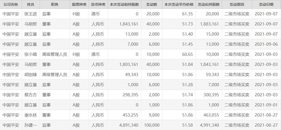 截图来源:上海证券交易所官网