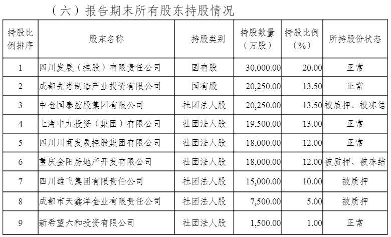 截图来自国宝人寿2021年二季度偿付能力报告