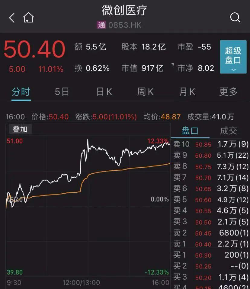 """重大利好!国家""""灵魂砍价""""又来了,平均降价超80%!国产龙头股价瞬间起飞"""