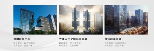 2021年上半年物业新拓展项目