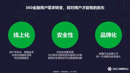 破逆势,跃新境丨360智慧商业成功举行金融行业客户私享会