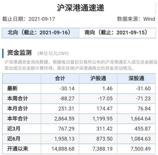 北向资金大比例增仓个股名单来了!海上风电概念股赫然在列
