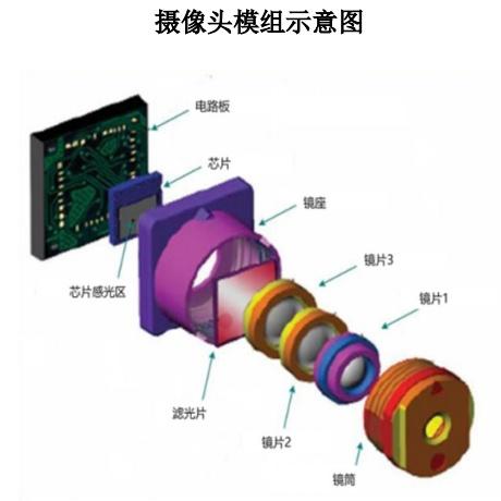 韦尔股份:芯片设计龙头,国产逆袭提速