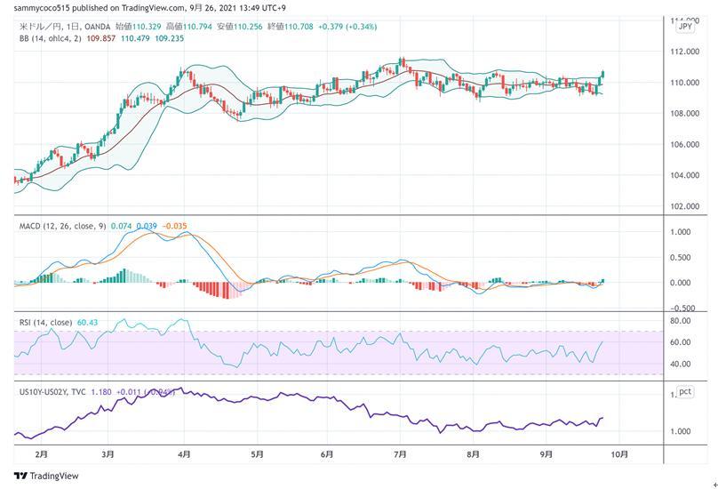 东京外汇股市日评:日经指数大幅反弹,美元兑日元汇率走势坚挺